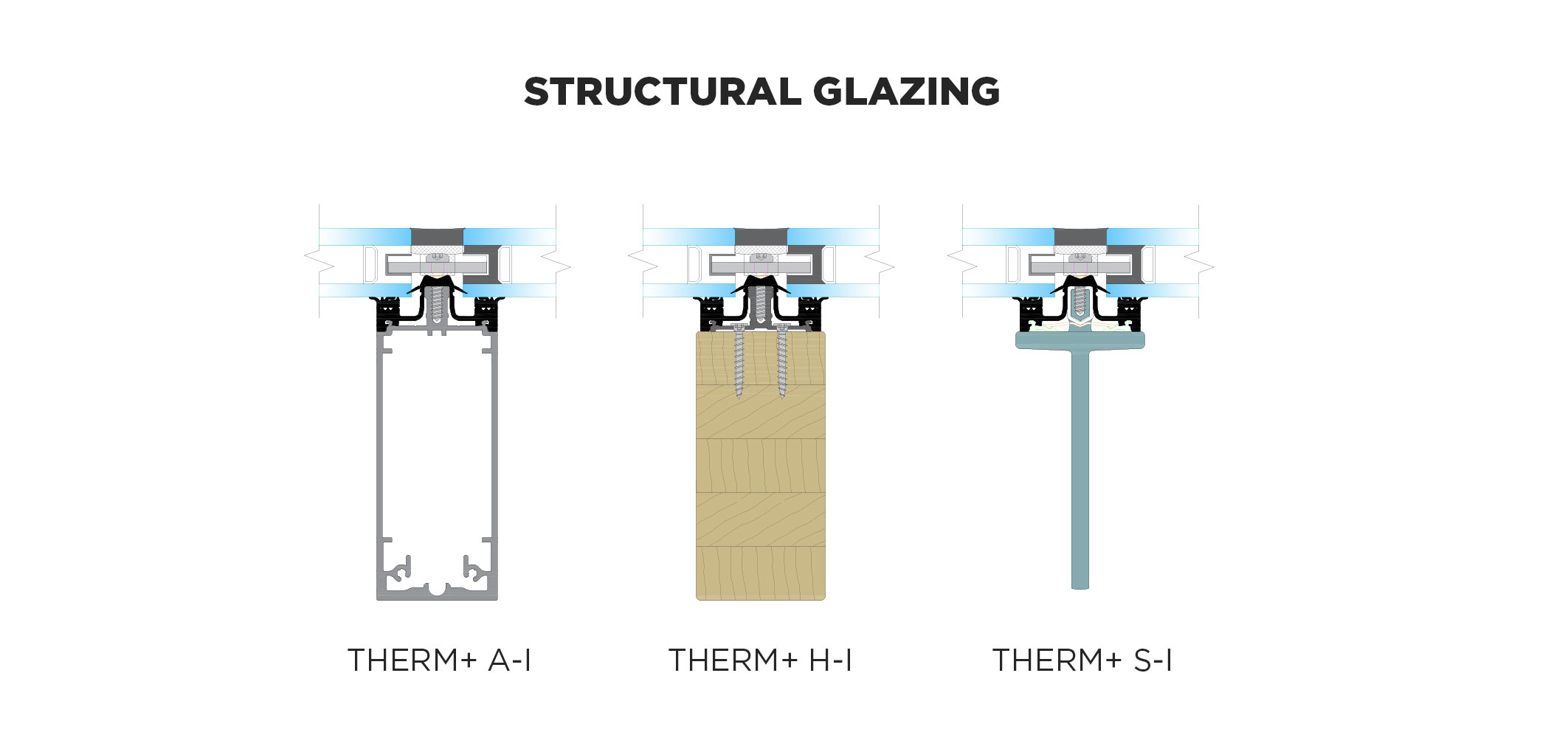 Thermal Glazing Systems : Thermally broken curtain walls